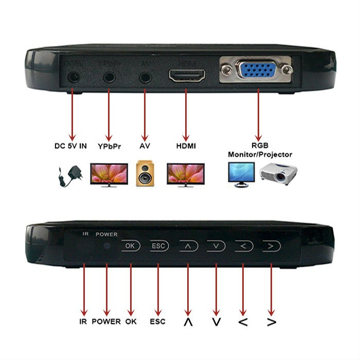 JEDX HD601 3D USB Full HD 1080 P HDD Media Player HDMI VGA AV MKV H.264 SD kadar 64 GB HD601 hediye @ Ücretsiz Kargo